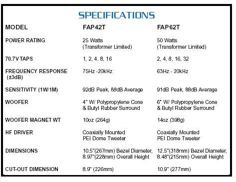 Specifications chart for the Atlas FAP-42T speaker.
