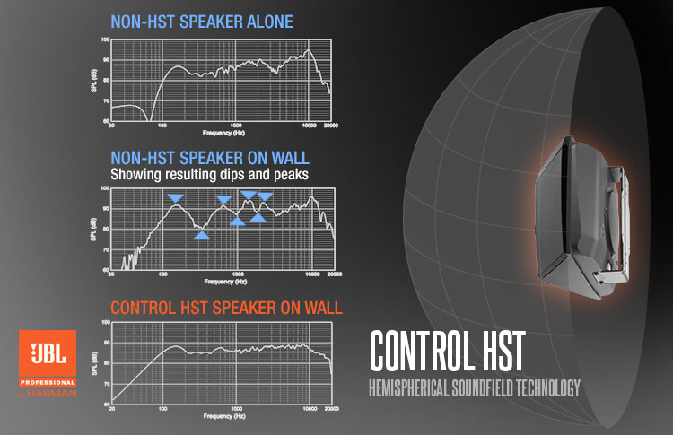 Jbl Control Hst Wide Coverage On Wall Speaker Pro Audio